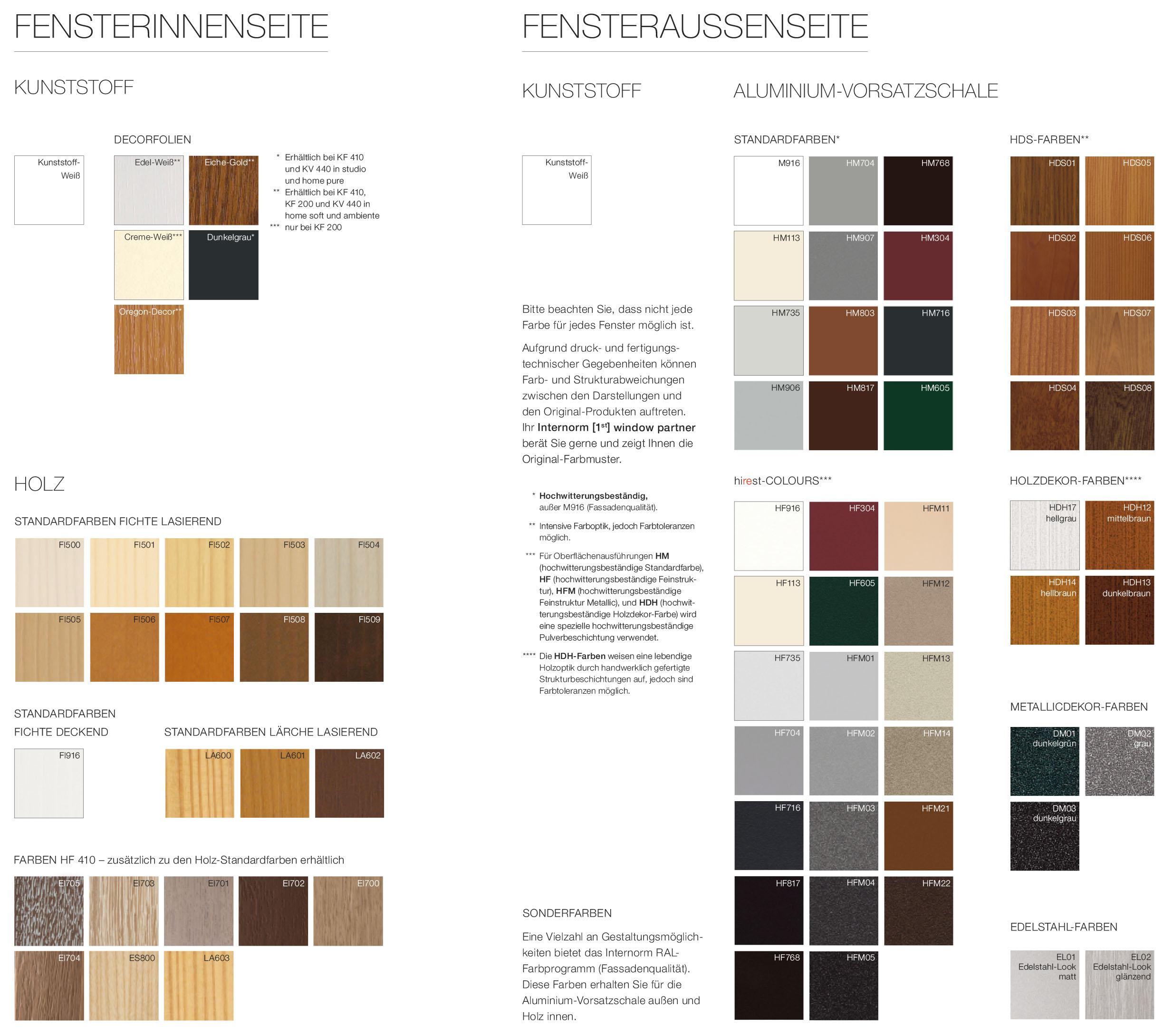 Fenster Farben.Wima Fenster Türen Oberflächen Und Farben
